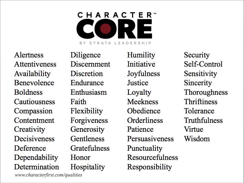character leadership impact humility improve initiative endurance loyalty thoroughness flexibility